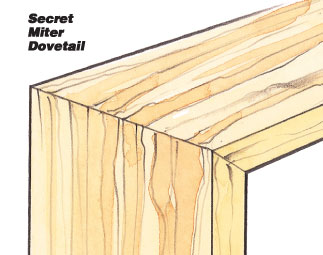 secret-miter-dovetail